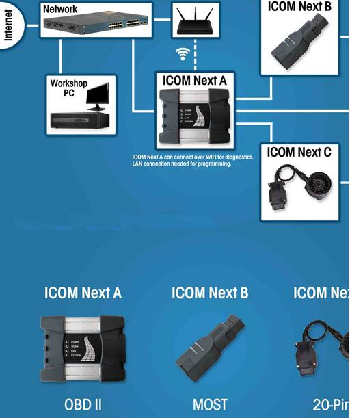 BMW - ICOM - Next - Diagnostic - Tool - Review